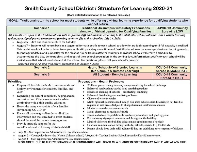Smith County School District / Structure for Learning 2020-21